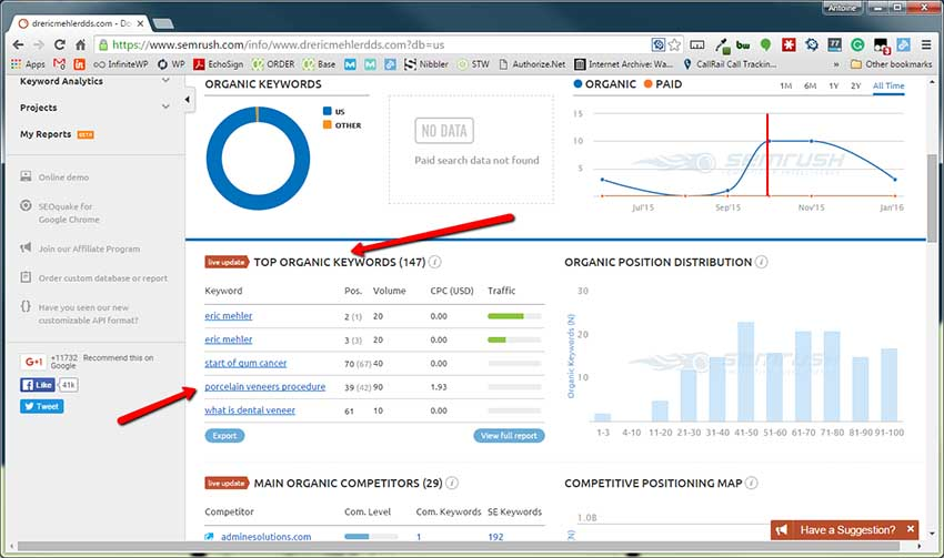 03-analyze-competitor-keywords-results