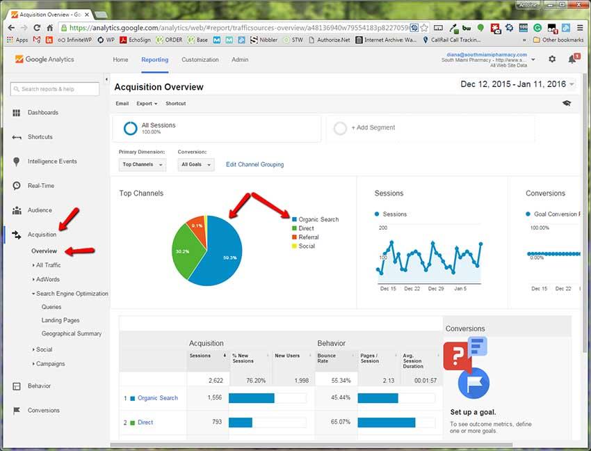 12-understand-google-analytics