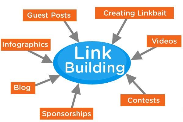 14-Link-Building-Strategies